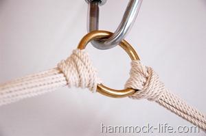 ハンドメイド金具